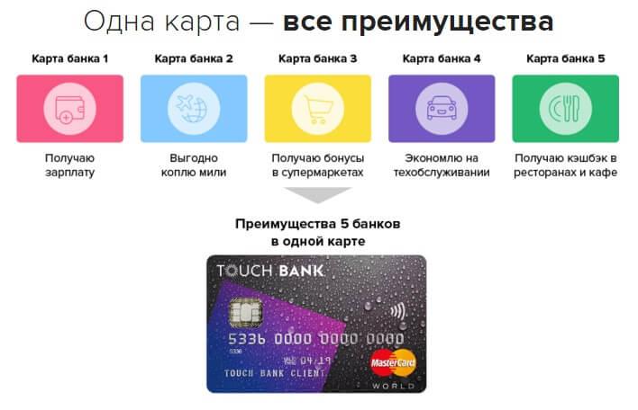 карта в карте от touch bank