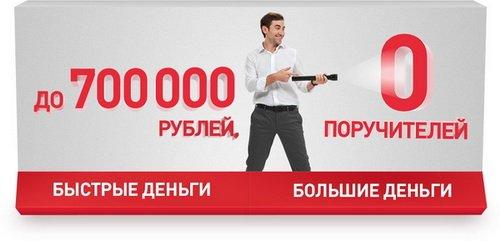 потребительский кредит в банке москвы