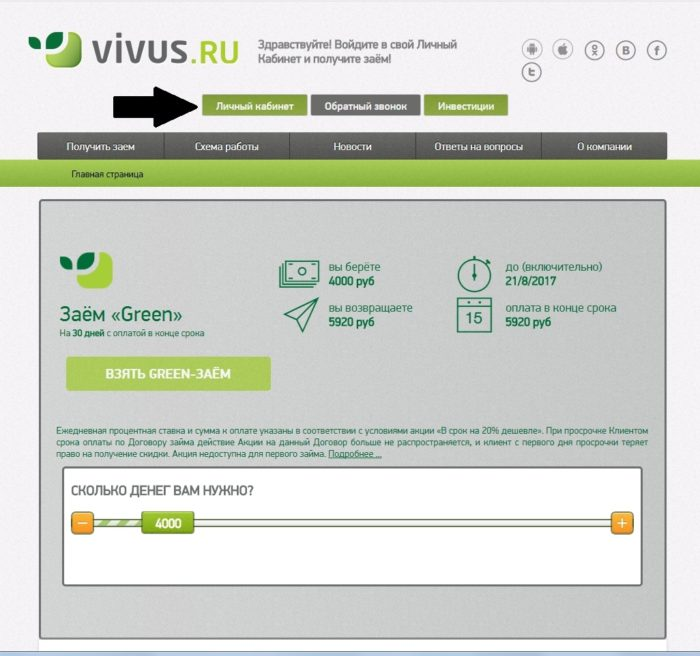МФО Вивус (Vivus)