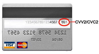 взять кредит на выгодных условиях в сбербанке