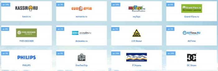 Виртуальная кредитная карта Квику - магазины-партнеры