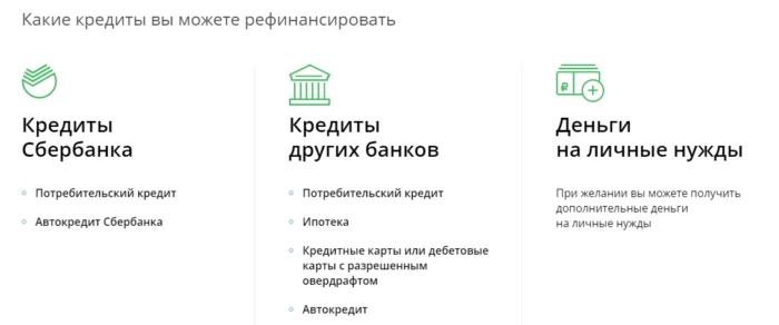 документы для рефинансирования кредита в сбербанке бюро кредитных историй казань